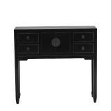Wei Console tables